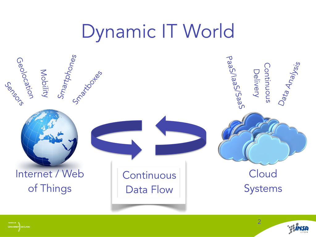 Dynamic IT World 2 Internet / Web of Things Clo...