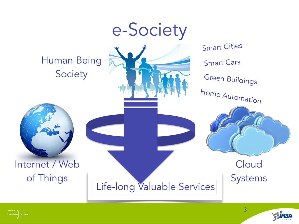 Life-long Valuable Services e-Society 3 Interne...