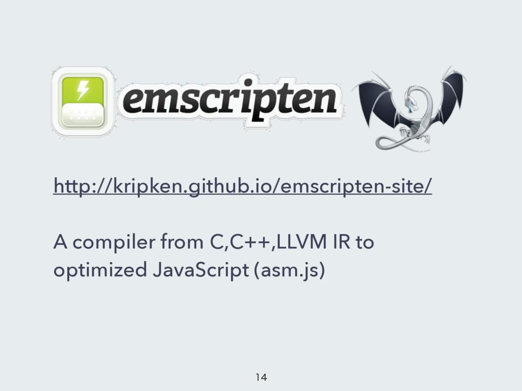 http://kripken.github.io/emscripten-site/ A com...