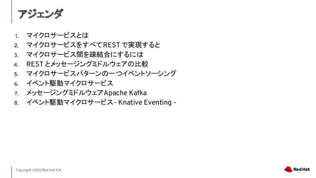 Copyright 2020 Red Hat K.K. 1. マイクロサービスとは 2. マイ...