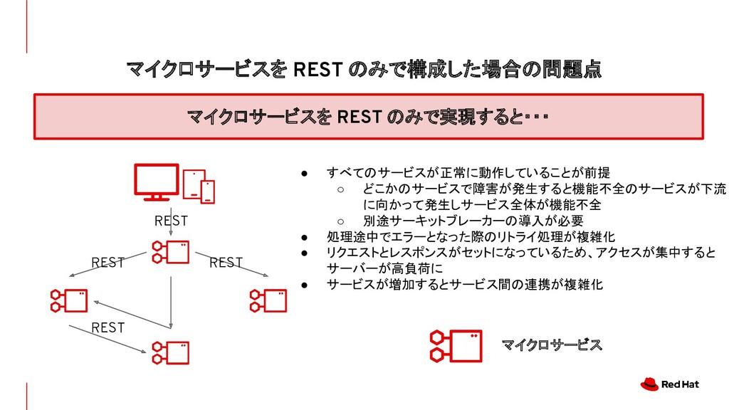 マイクロサービスを REST のみで構成した場合の問題点 マイクロサービス ● すべてのサービ...