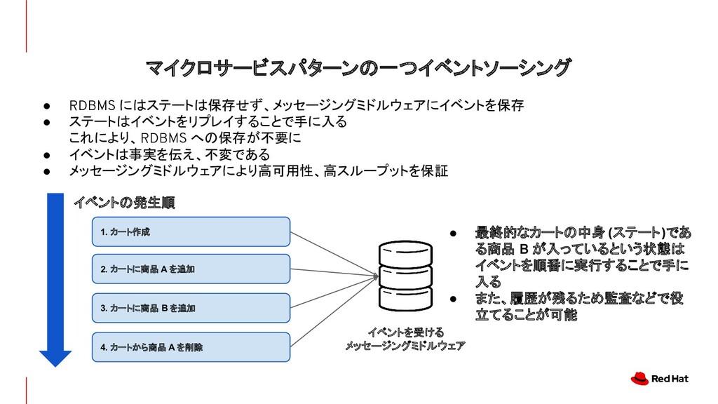マイクロサービスパターンの一つイベントソーシング ● RDBMS にはステートは保存せず、メッ...