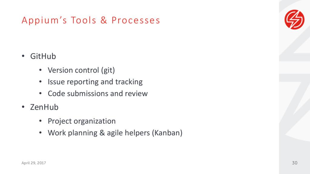 Appium's Tools & Processes April 29, 2017 • Git...