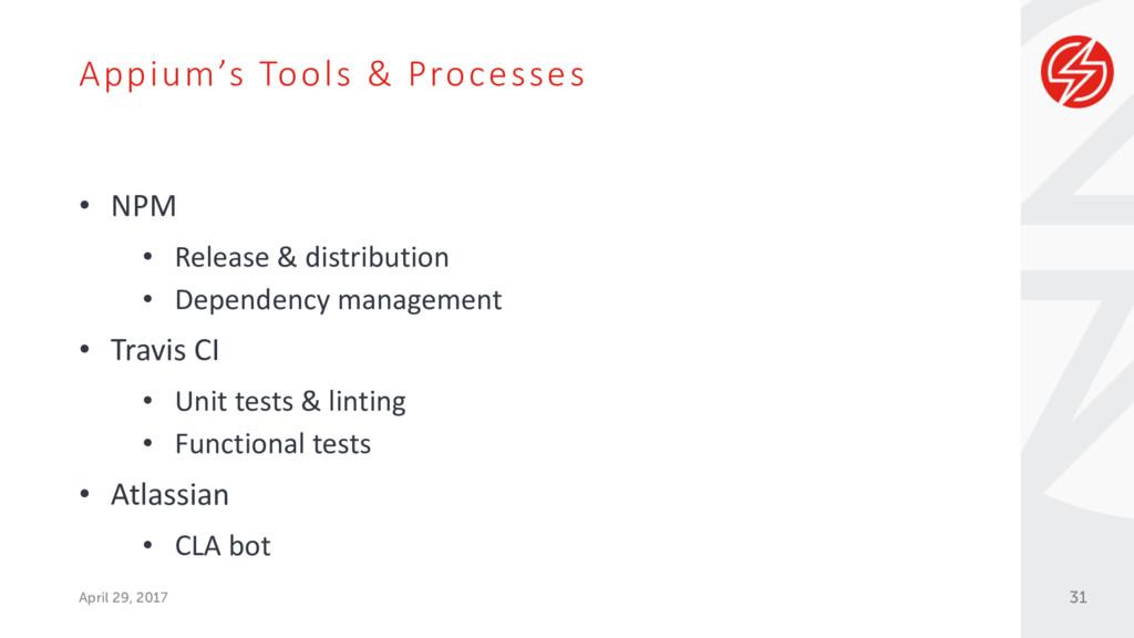 Appium's Tools & Processes April 29, 2017 • NPM...