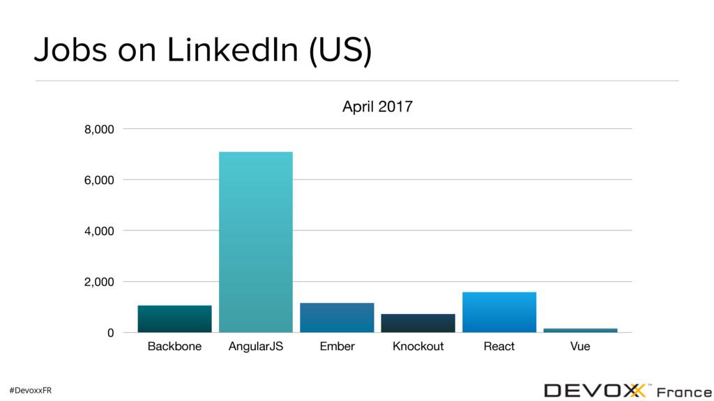 #DevoxxFR Jobs on LinkedIn (US) April 2017 0 2,...