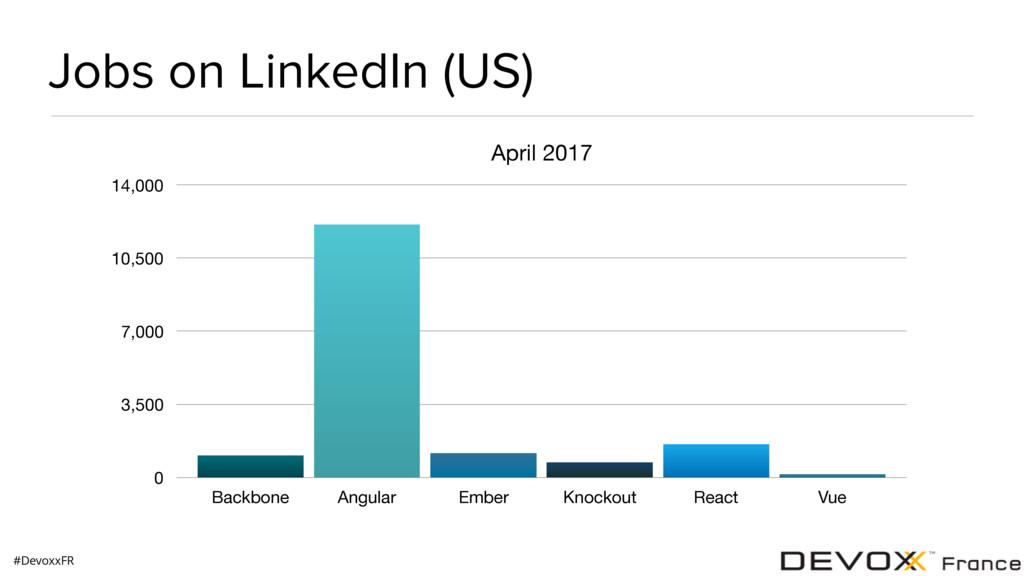 #DevoxxFR Jobs on LinkedIn (US) April 2017 0 3,...