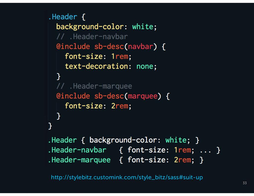 33 http://stylebitz.customink.com/style_bitz/sa...