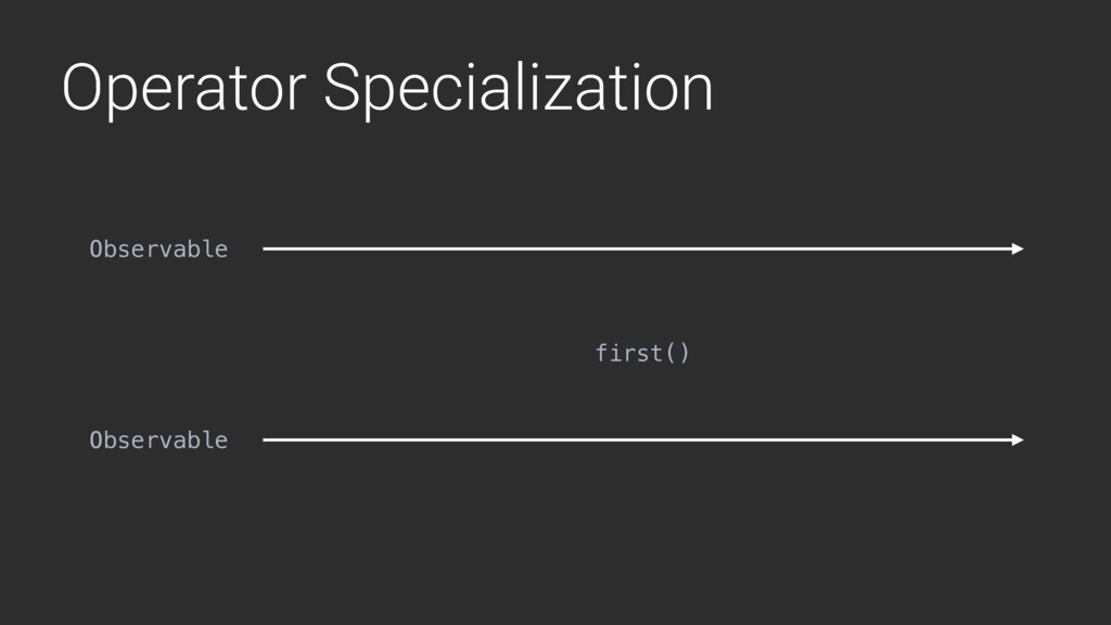 Operator Specialization first() Observable Obse...