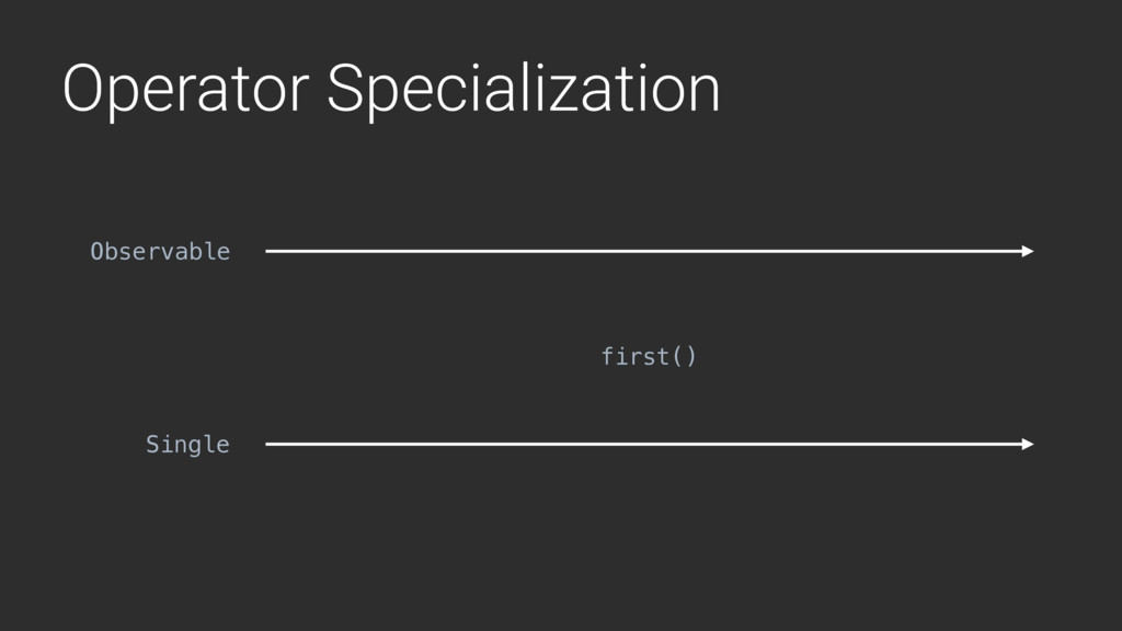 Operator Specialization first() Observable Sing...
