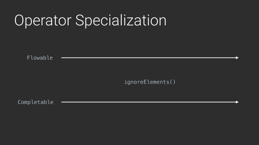 Operator Specialization ignoreElements() Flowab...