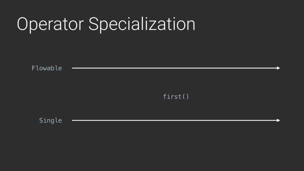 Operator Specialization first() Flowable Single