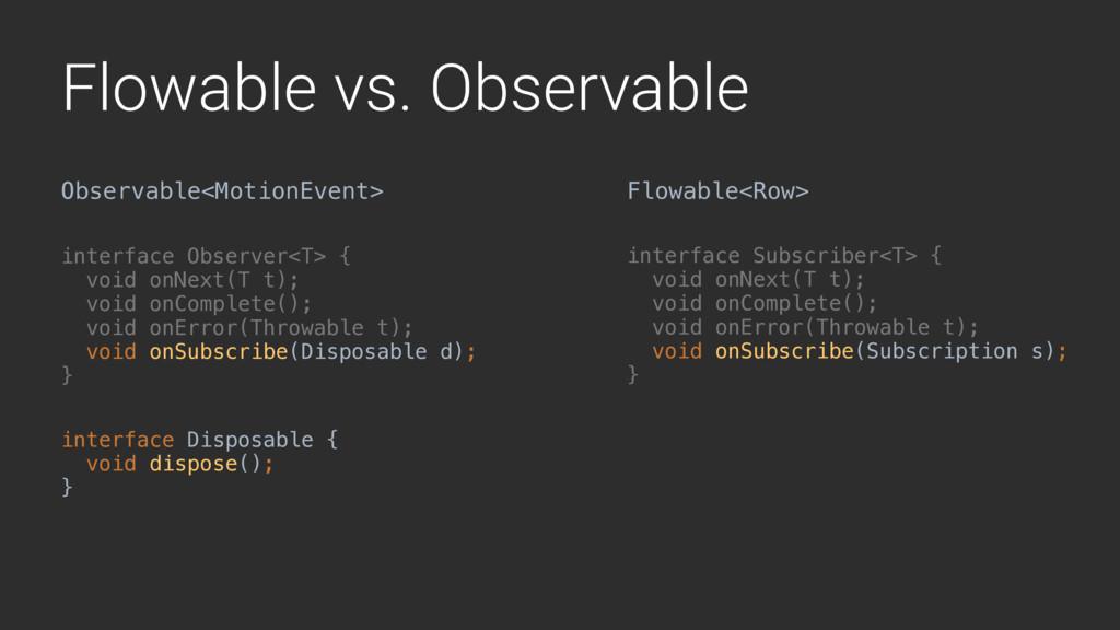 Flowable vs. Observable Observable<MotionEvent>...