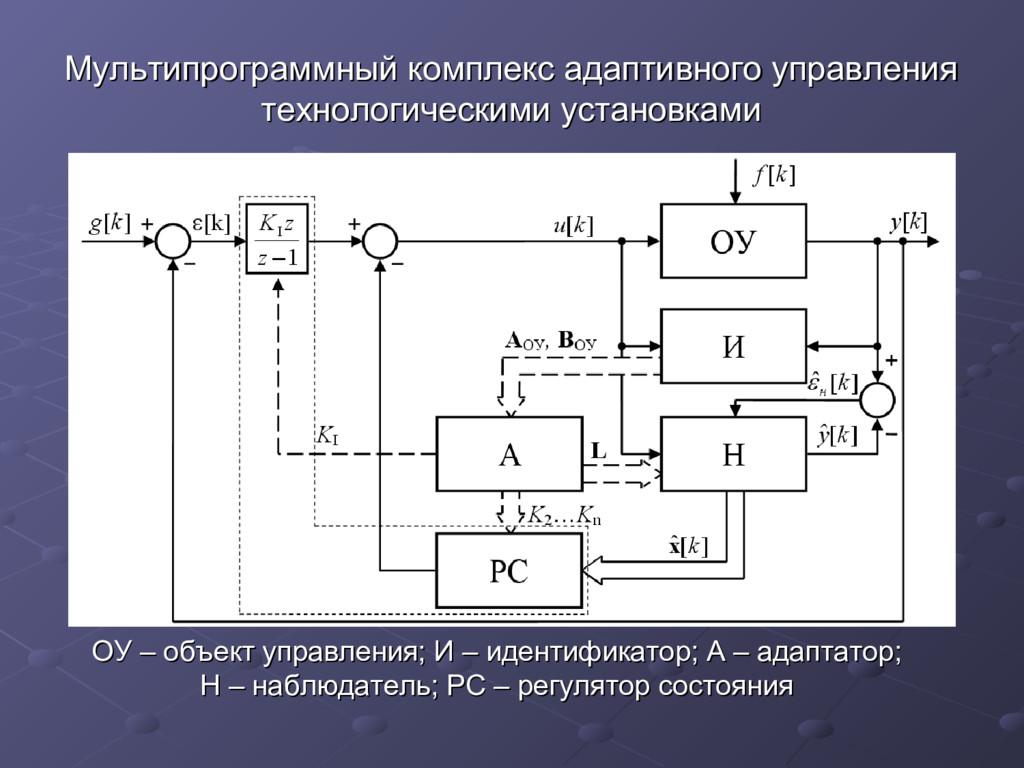 Мультипрограммный комплекс адаптивного управлен...