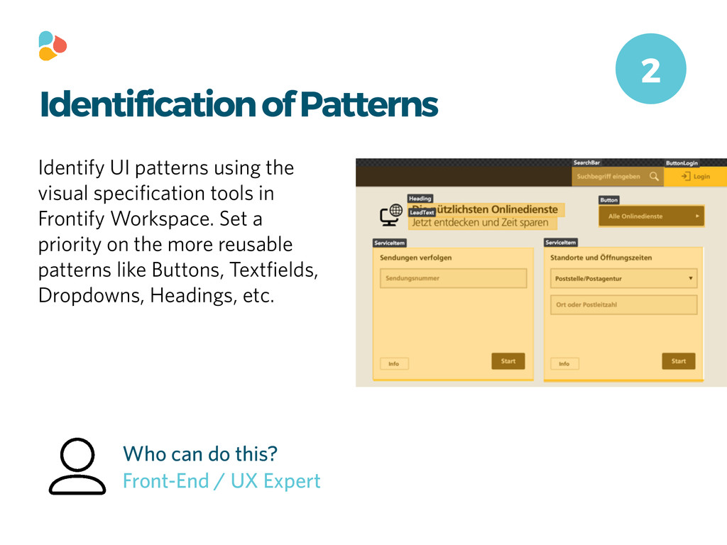 Identification of Patterns Identify UI patterns...