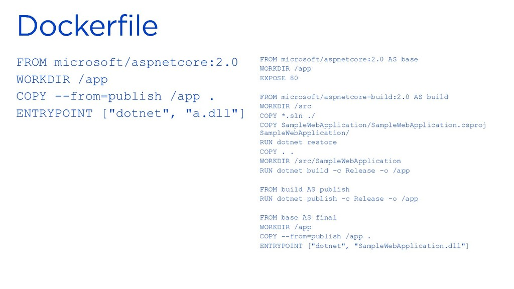 FROM microsoft/aspnetcore:2.0 WORKDIR /app COPY...