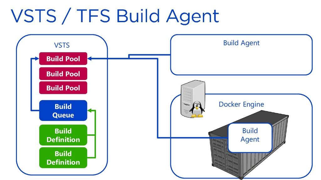 VSTS Build Agent Build Pool Build Pool Build Po...