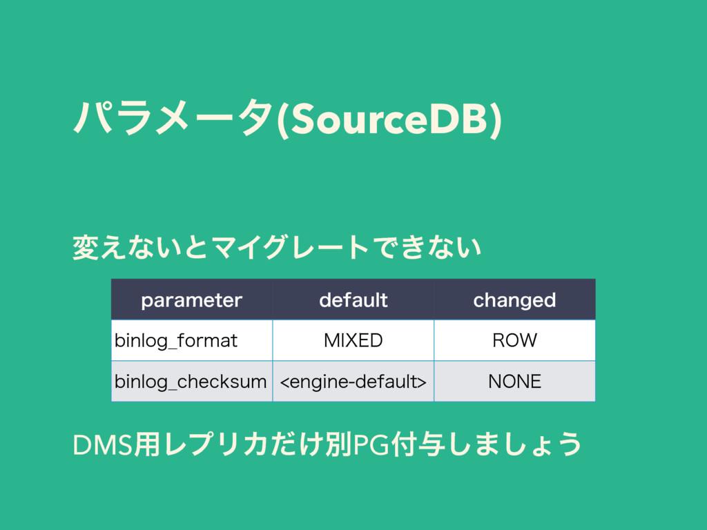 ύϥϝʔλ(SourceDB) ม͑ͳ͍ͱϚΠάϨʔτͰ͖ͳ͍ DMS༻ϨϓϦΧ͚ͩผPG༩...