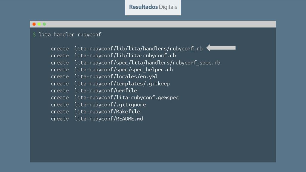 $ lita handler rubyconf create lita-rubyconf/li...