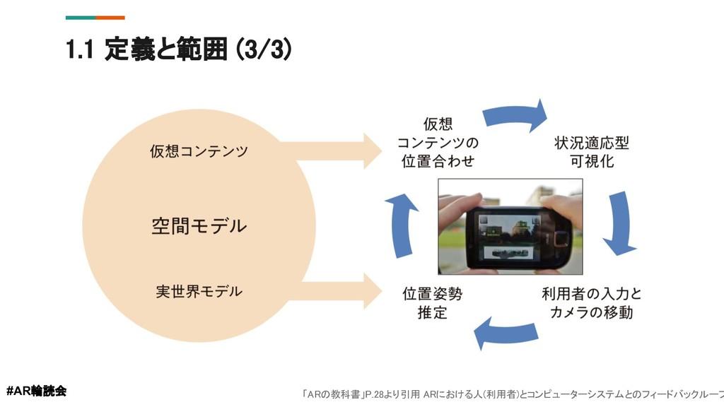 1.1 定義と範囲 (3/3) #AR輪読会 「ARの教科書」P.28より引用 ARにおける人...