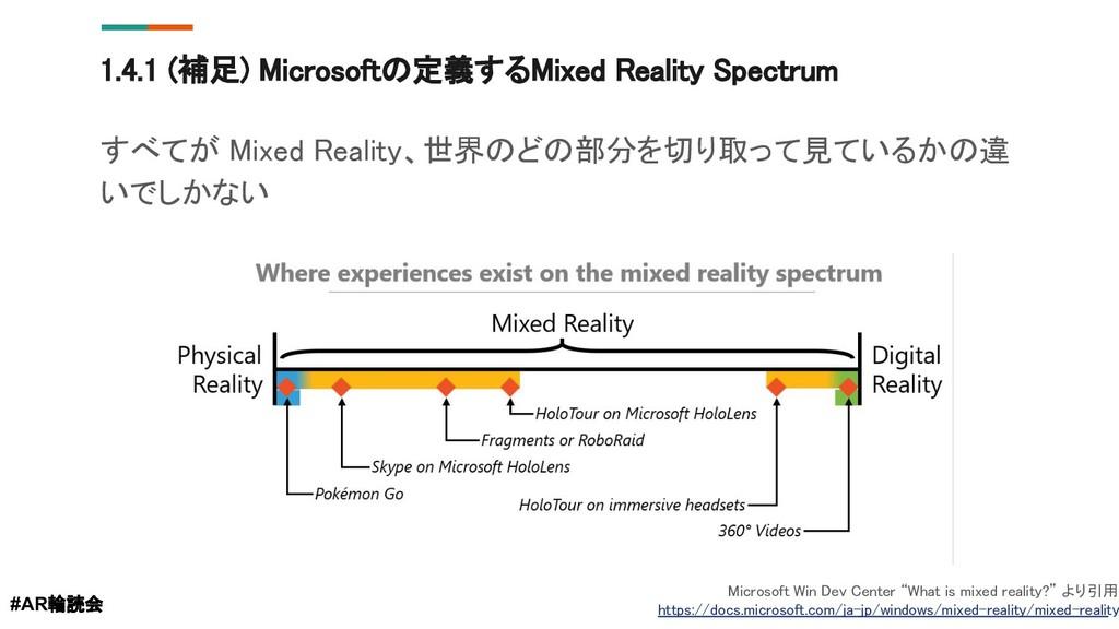 1.4.1 (補足) Microsoftの定義するMixed Reality Spectrum...