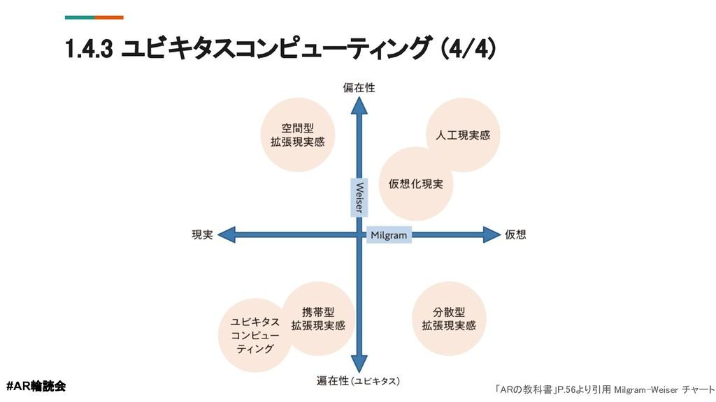 1.4.3 ユビキタスコンピューティング (4/4) #AR輪読会 「ARの教科書」P.56よ...