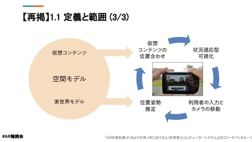 【再掲】1.1 定義と範囲 (3/3) #AR輪読会 「ARの教科書」P.28より引用 ARに...
