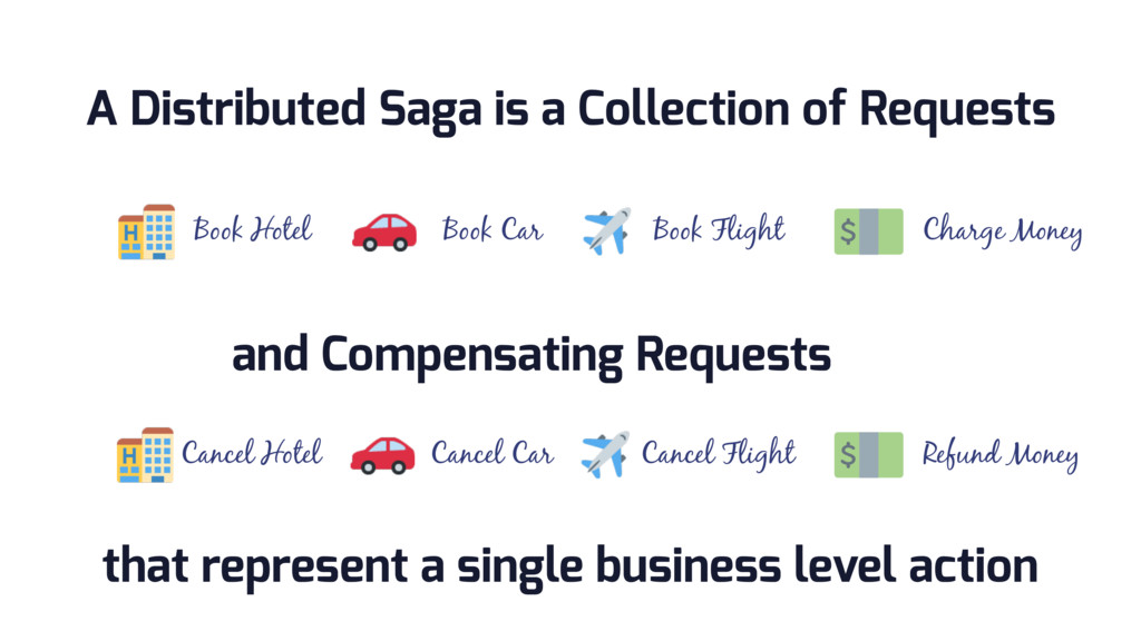 A Distributed Saga is a Collection of Requests ...