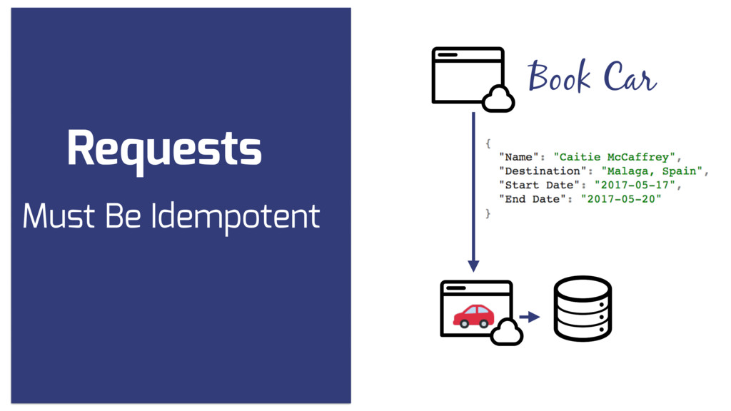 Requests Must Be Idempotent Book Car