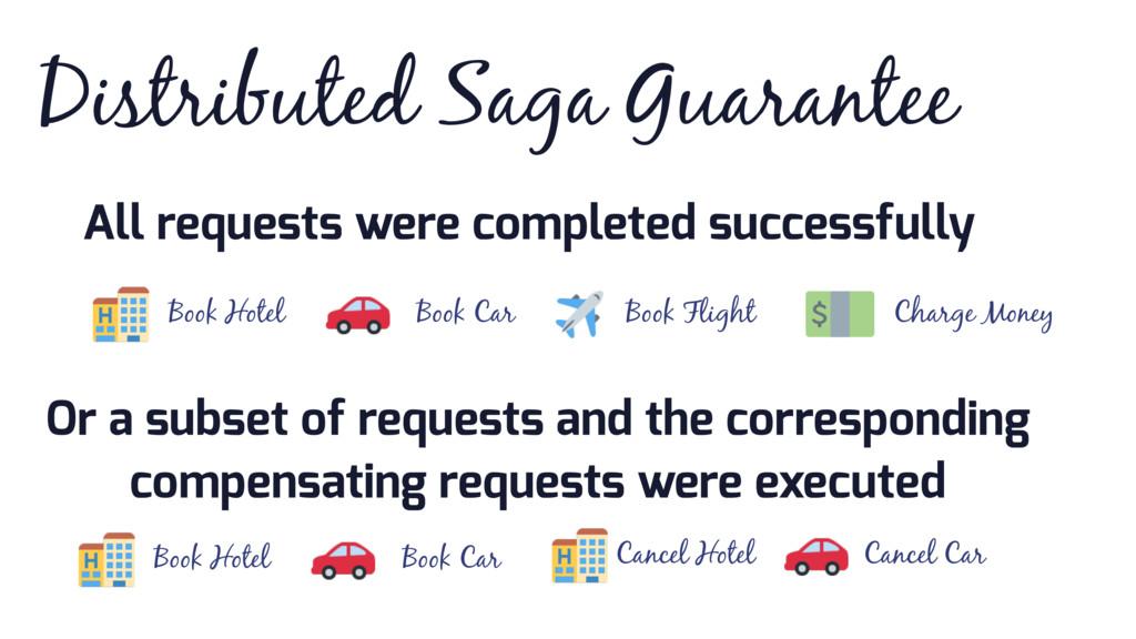 Distributed Saga Guarantee Book Hotel Book Car ...