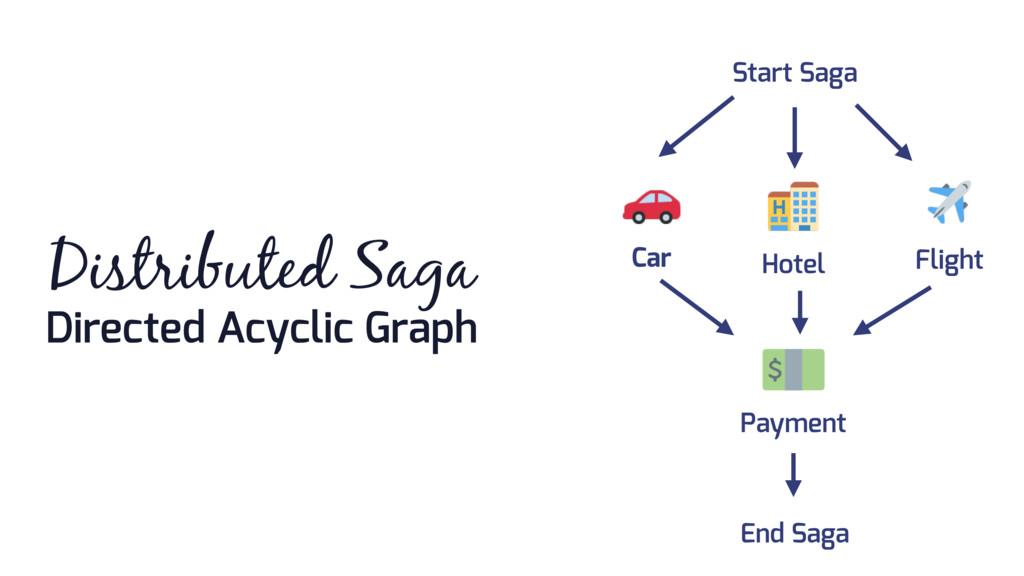 Directed Acyclic Graph Distributed Saga Car Fli...