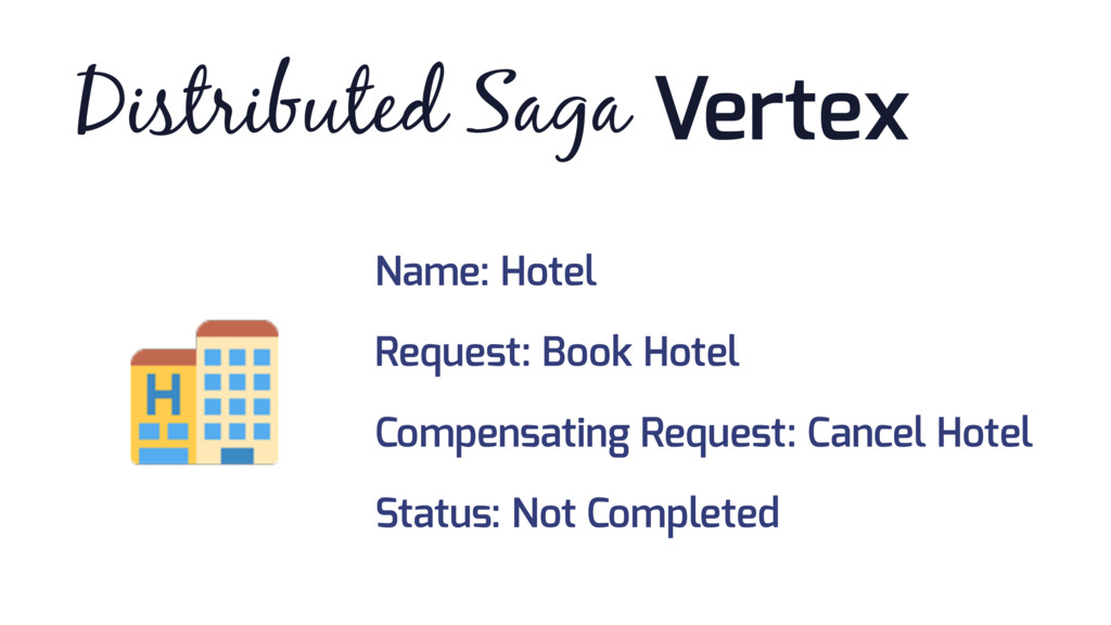 Name: Hotel Request: Book Hotel Compensating Re...