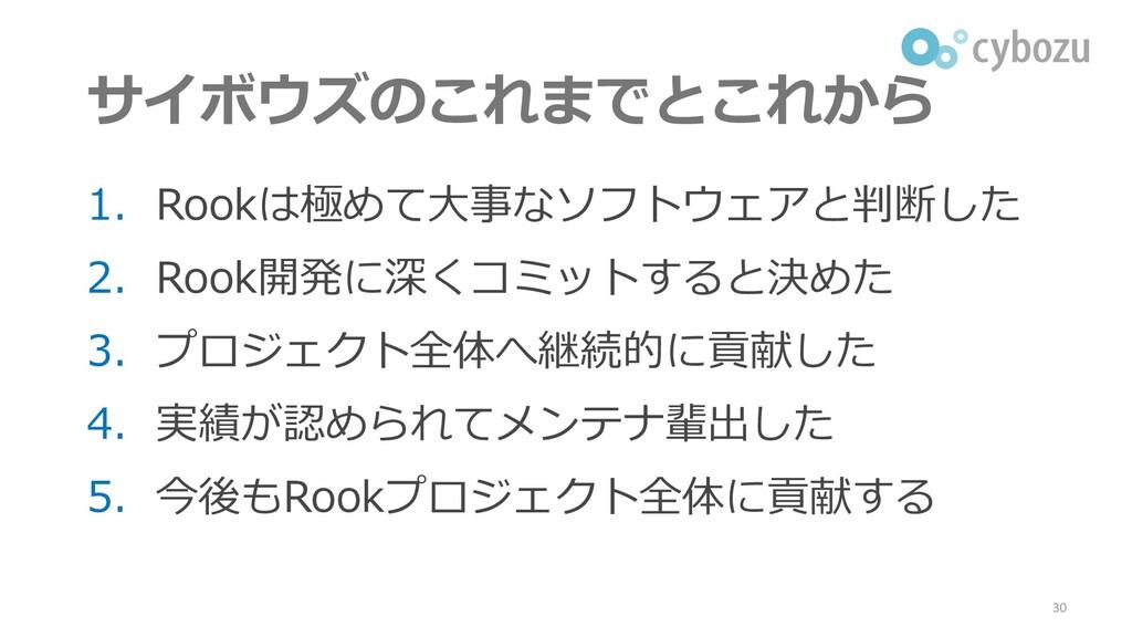 サイボウズのこれまでとこれから 1. Rookは極めて大事なソフトウェアと判断した 2. Ro...