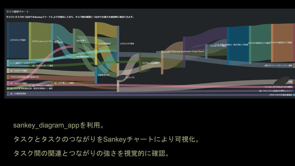 sankey_diagram_appを利用。 タスクとタスクのつながりをSankeyチャートに...