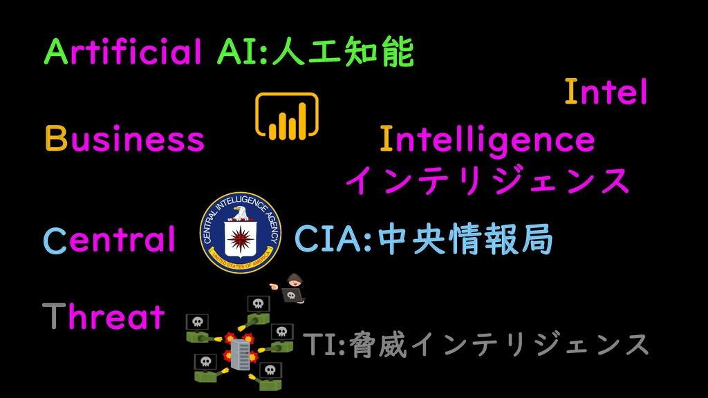 Intelligence インテリジェンス Business Artificial AI:人工...