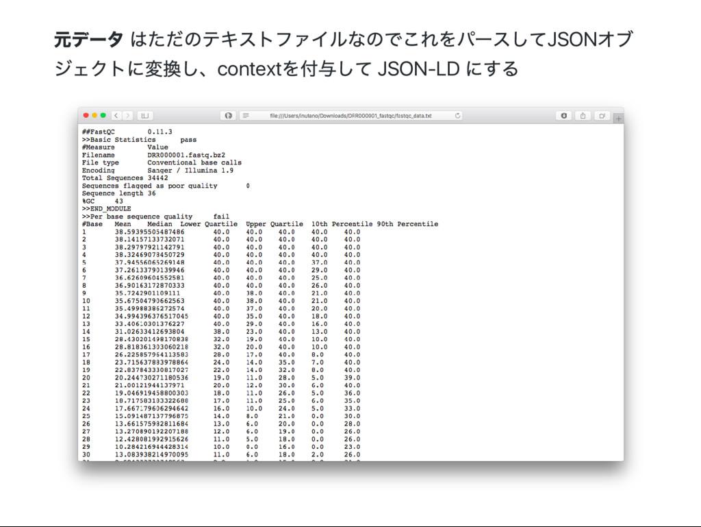 元デー タ はただのテキストファイルなのでこれをパー スしてJSON オブ ジェクトに変換し、...