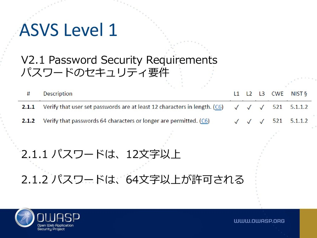 ASVS Level 1 V2.1 Password Security Requirement...