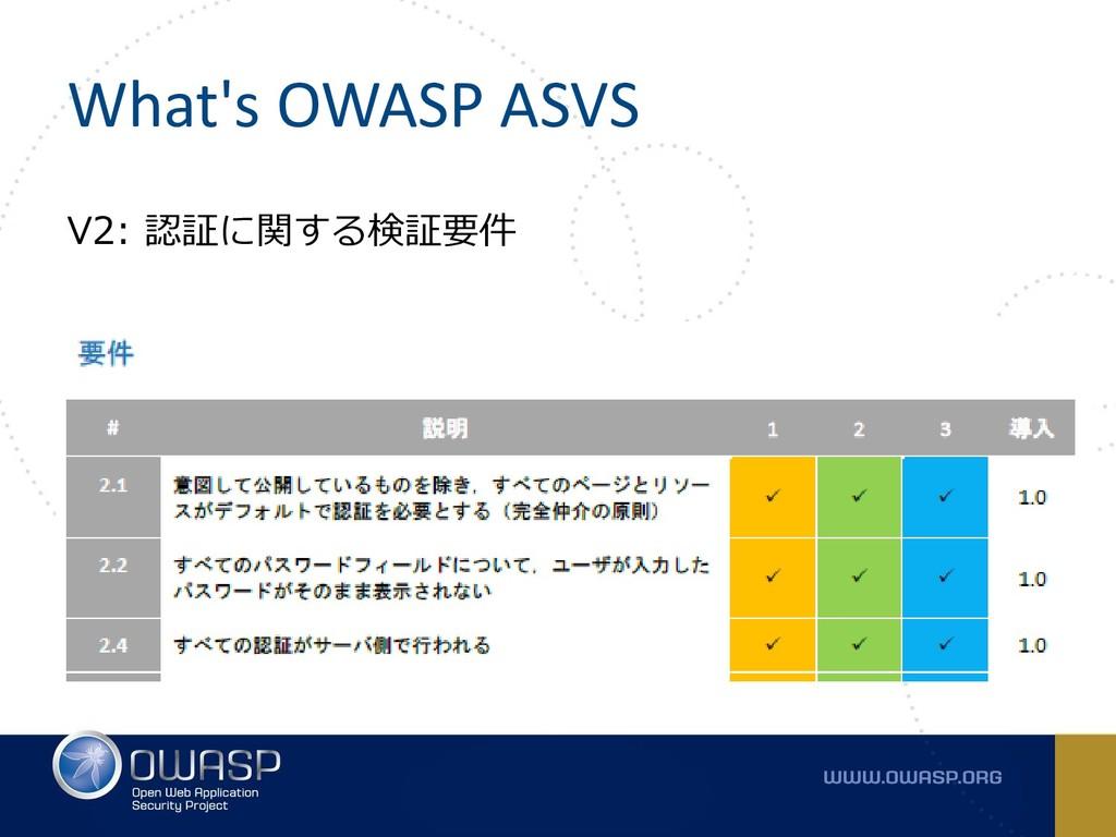 What's OWASP ASVS V2: 認証に関する検証要件