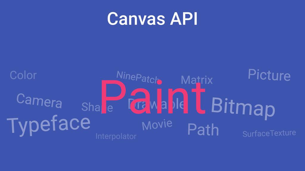 Drawable Canvas API Shape Path Color Bitmap Cam...