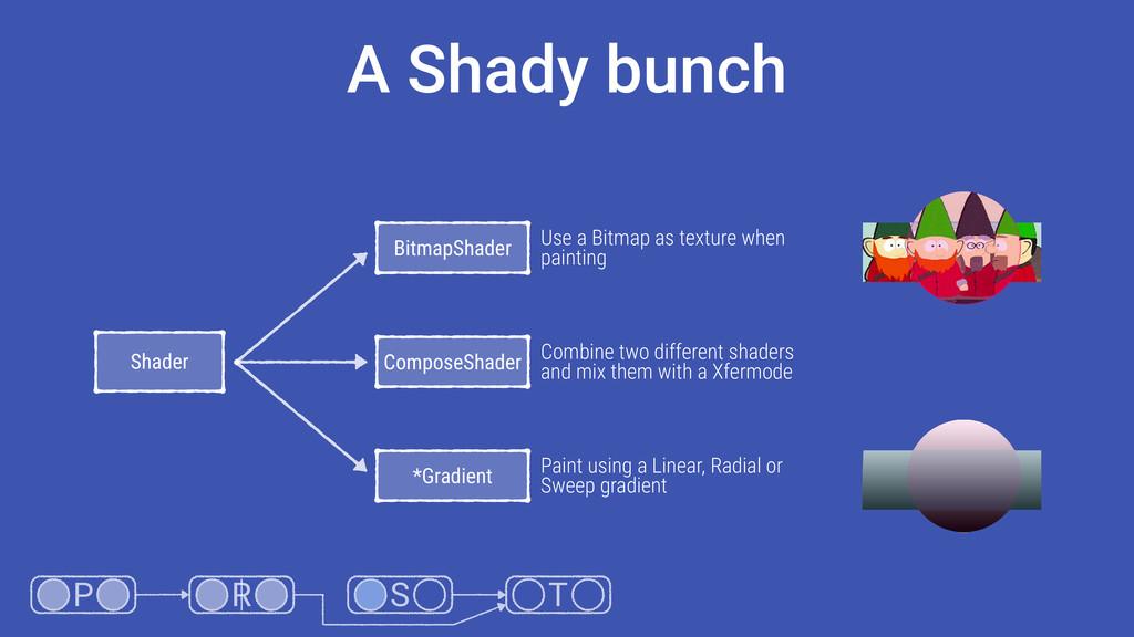 A Shady bunch Shader BitmapShader ComposeShader...