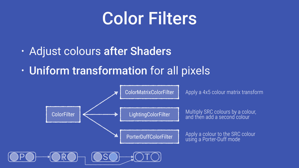 Color Filters • Adjust colours after Shaders • ...