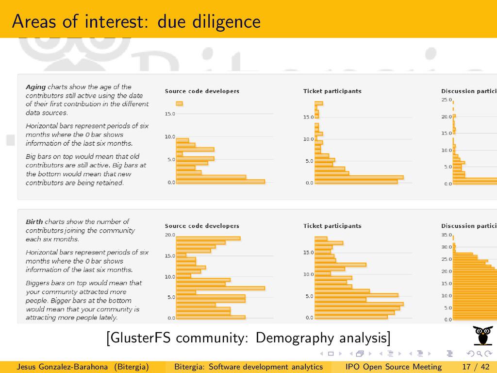 Areas of interest: due diligence [GlusterFS com...