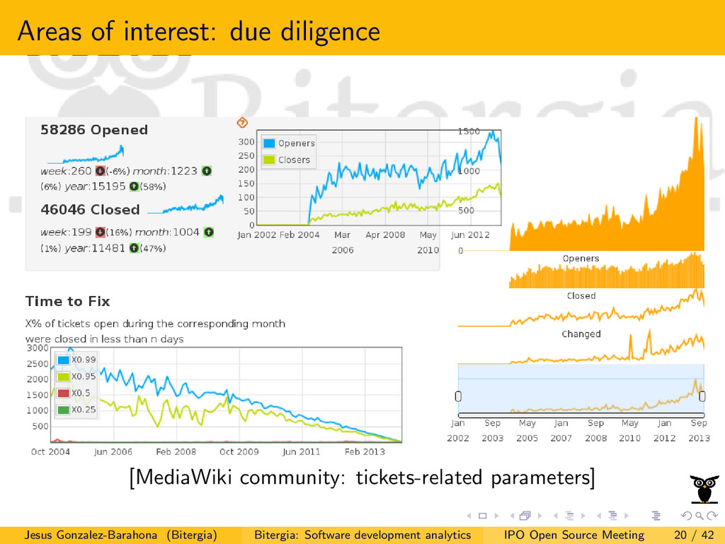 Areas of interest: due diligence [MediaWiki com...