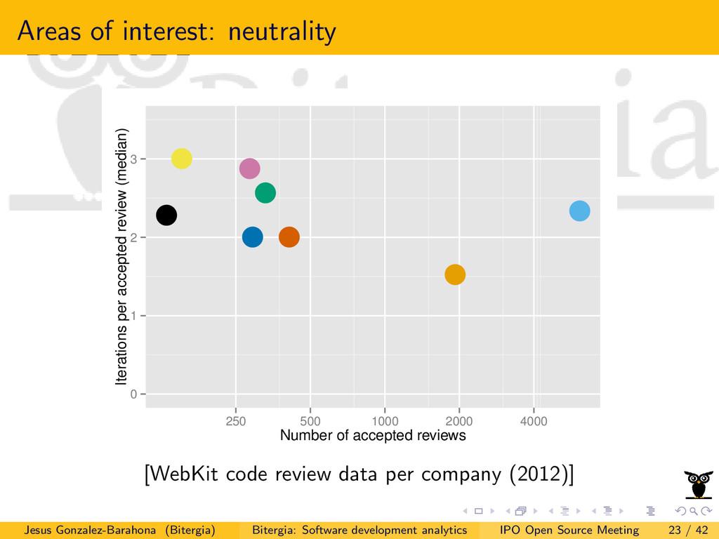 Areas of interest: neutrality q q q q q q q q 0...