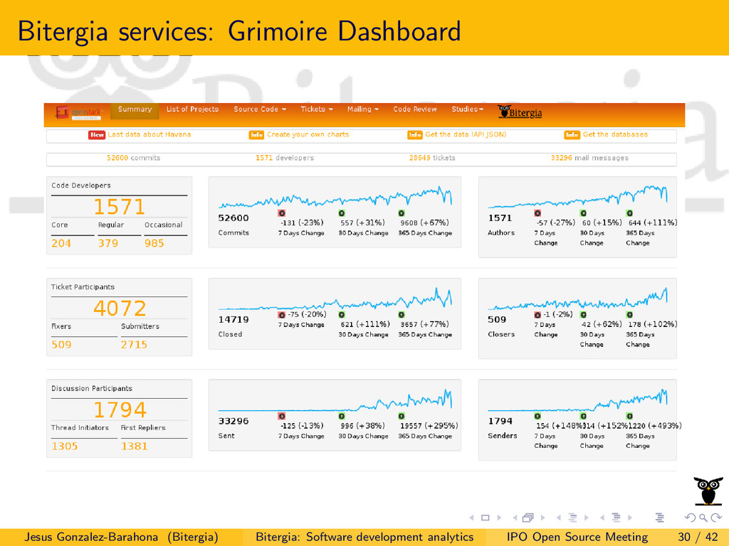 Bitergia services: Grimoire Dashboard Jesus Gon...