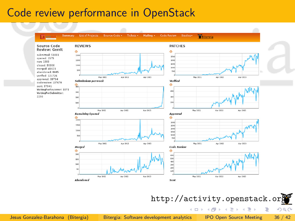 Code review performance in OpenStack http://act...
