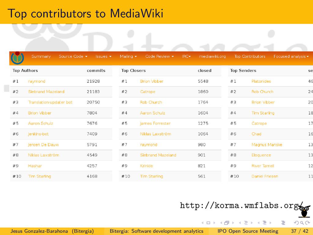 Top contributors to MediaWiki http://korma.wmfl...