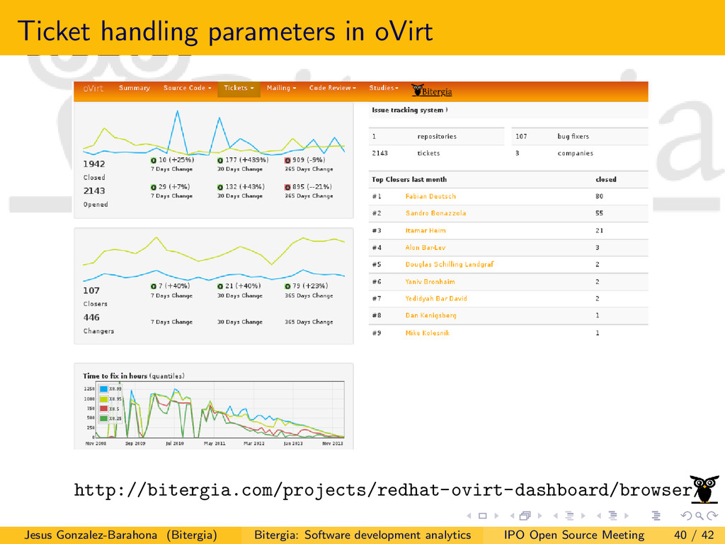 Ticket handling parameters in oVirt http://bite...
