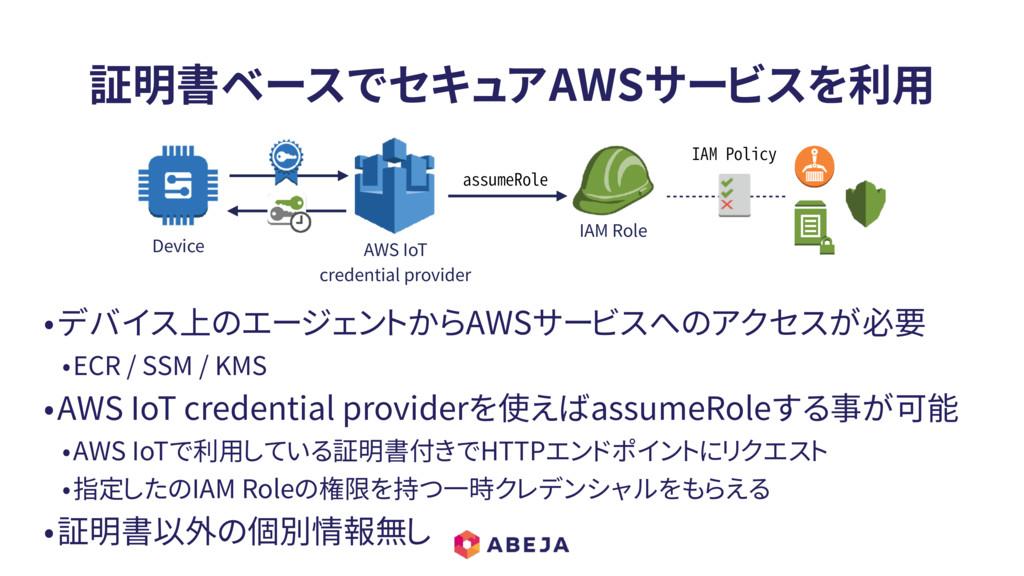 証明書ベースでセキュアAWSサービスを利用 Device AWS IoT credential...