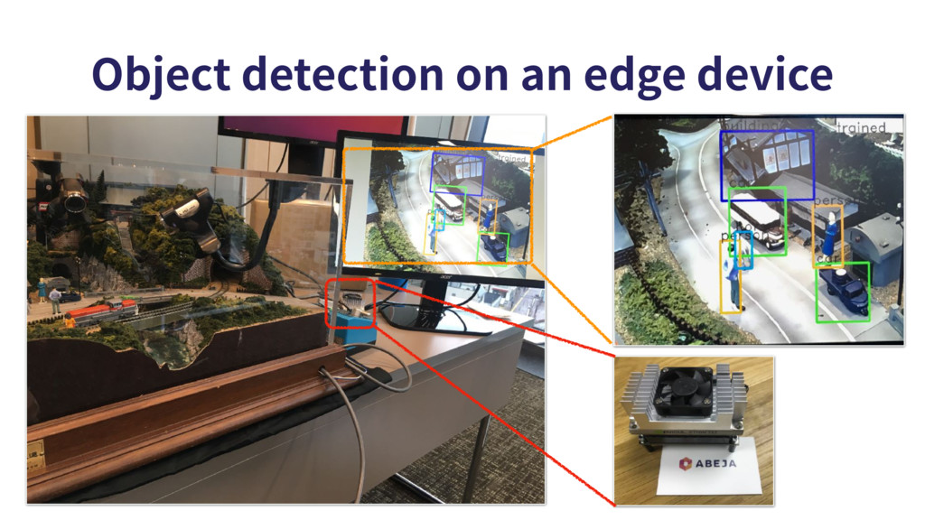 Object detection on an edge device