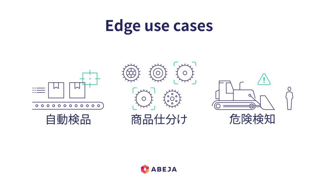 Edge use cases 自動検品 危険検知 商品仕分け